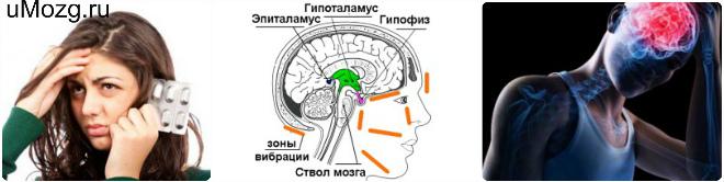 Таблетки для головного мозга