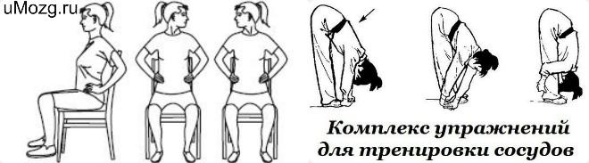 упражнения для сосудов